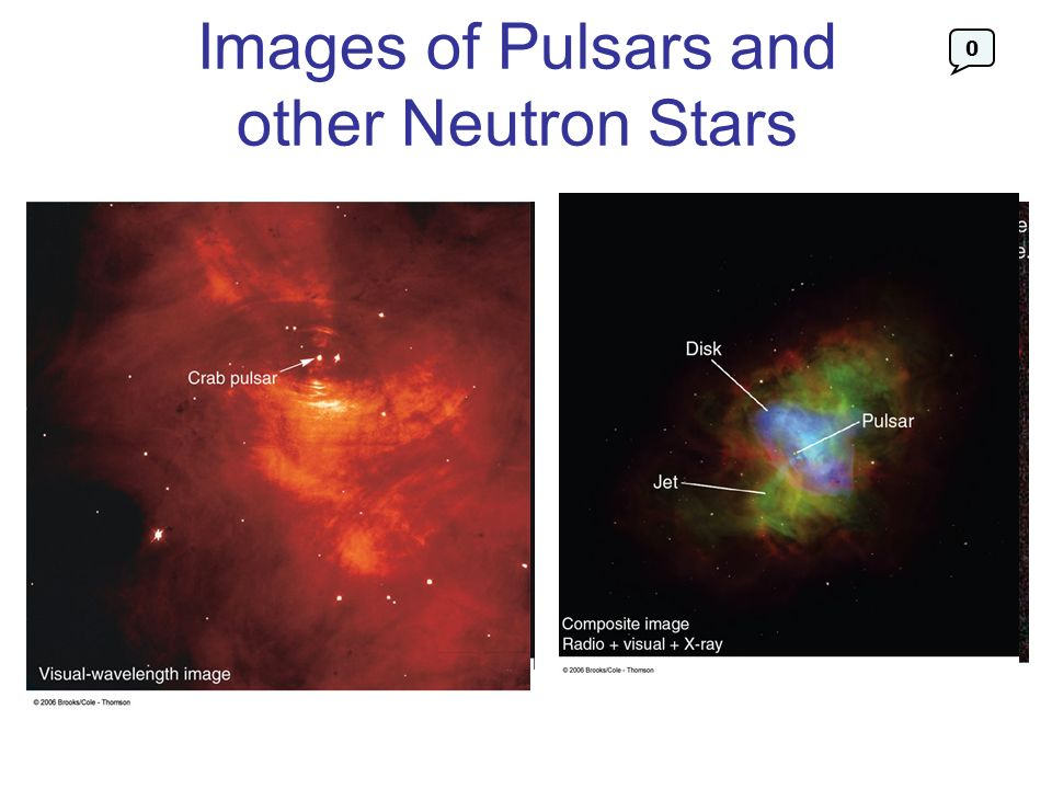 Images of Pulsars and other Neutron Stars