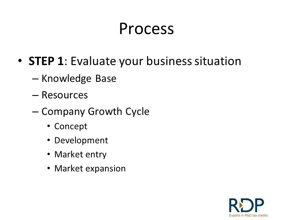 Process STEP 1: Evaluate your business situation Knowledge Base