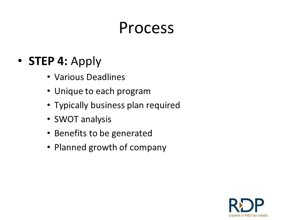 Process STEP 4: Apply Various Deadlines Unique to each program