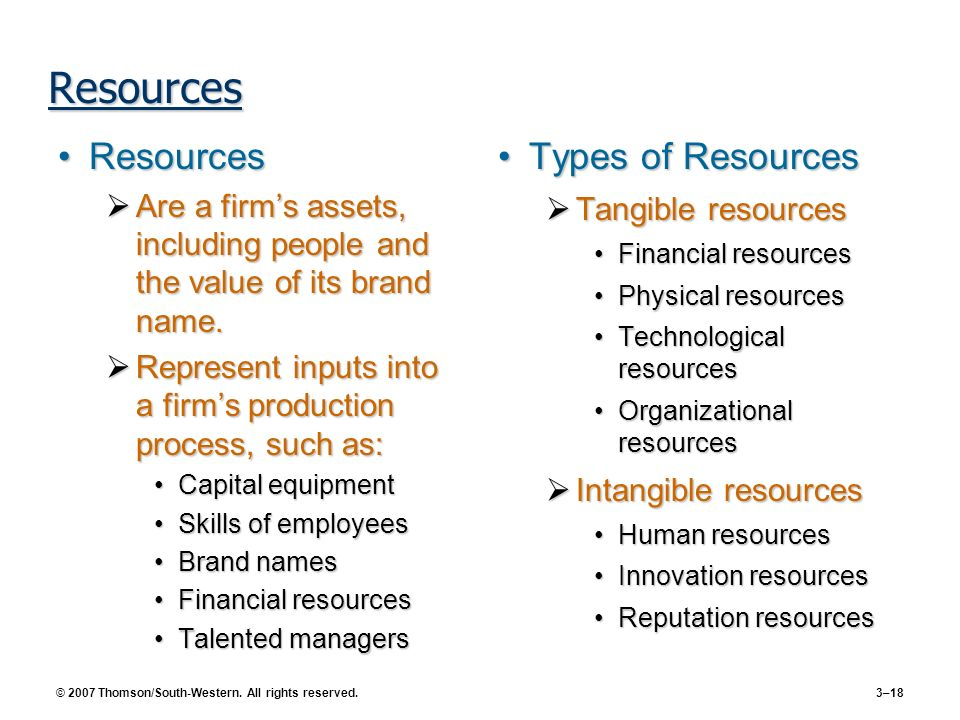 Resources Resources Types of Resources