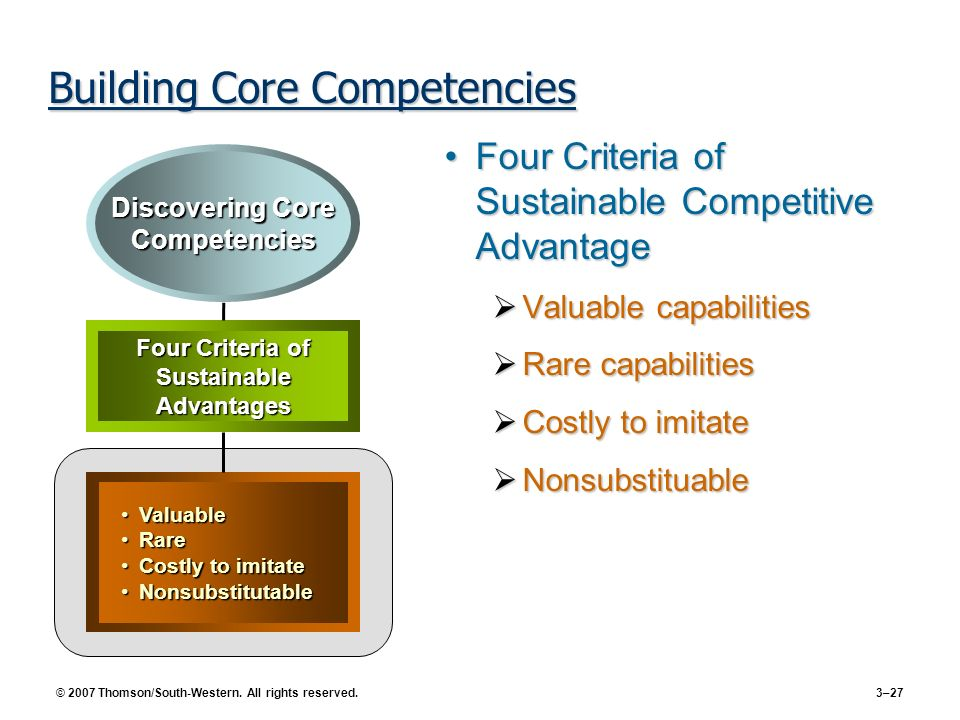 sustainable competitive advantage through core competencies 0anson uses an updated model with four criteria of sustainable competitive advantage valuable the capability allows the firm to e+ploit opportunities or neutralize threats in its e+ternal environment # rare capabilities that few, if any, of its competitors possess $ costly to imitate capabilities that other firms cannot easily.