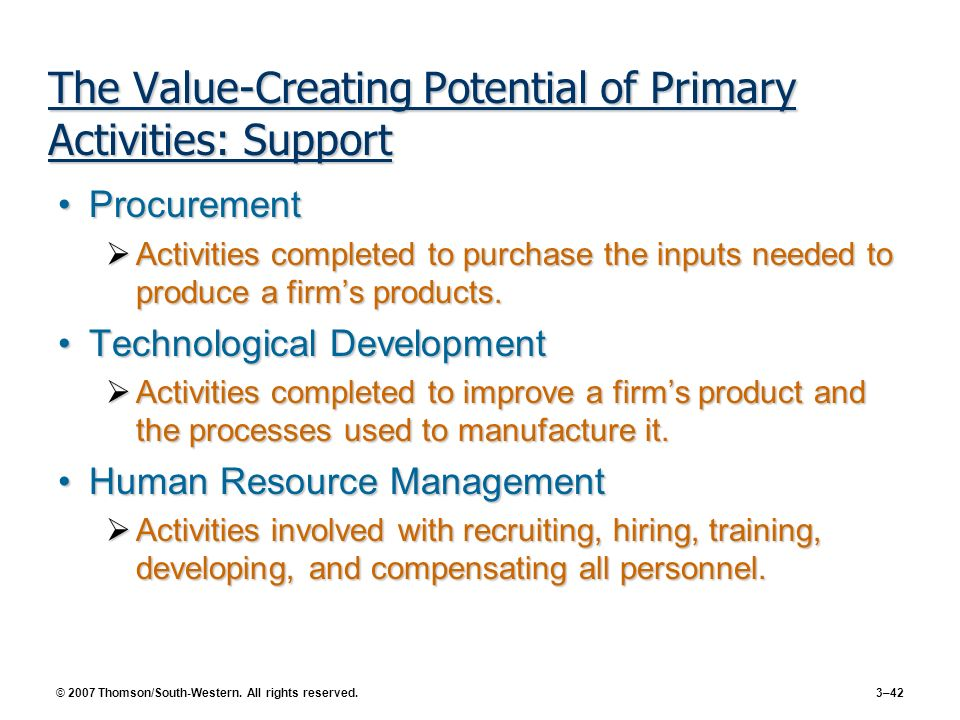The Value-Creating Potential of Primary Activities: Support