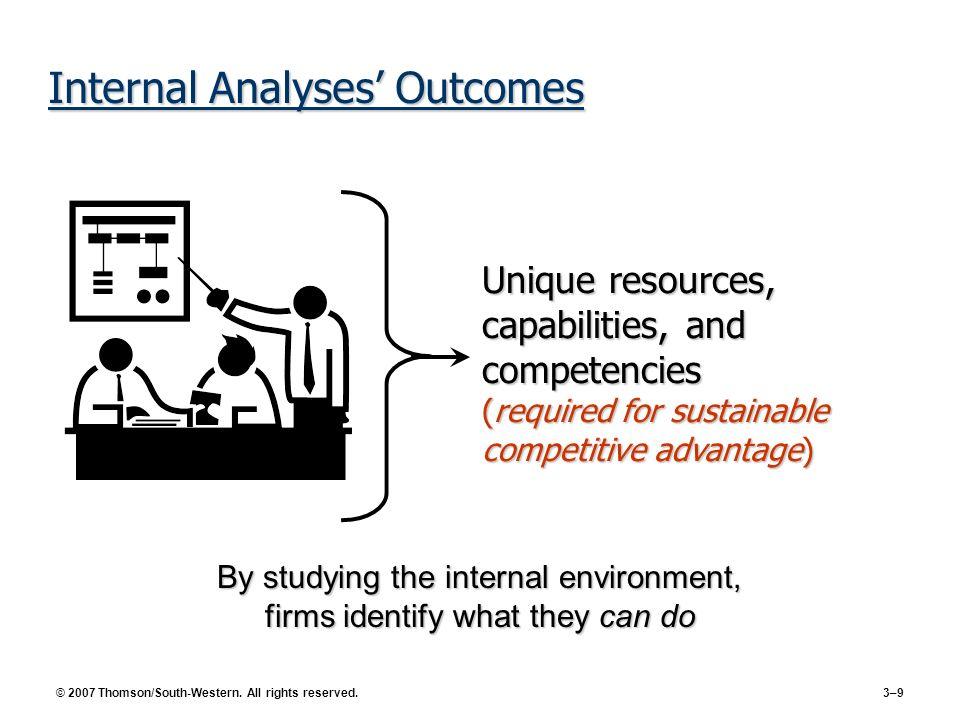 Internal Analyses' Outcomes
