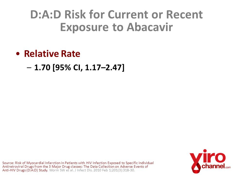 D:A:D Risk for Current or Recent Exposure to Abacavir