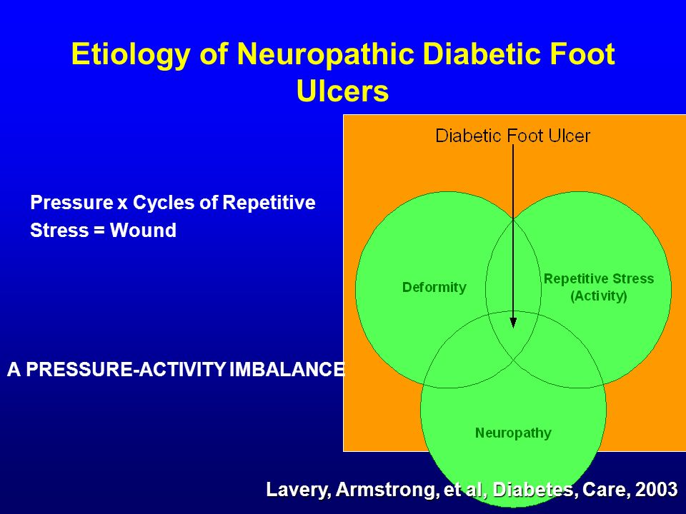 Etiology of Neuropathic Diabetic Foot Ulcers