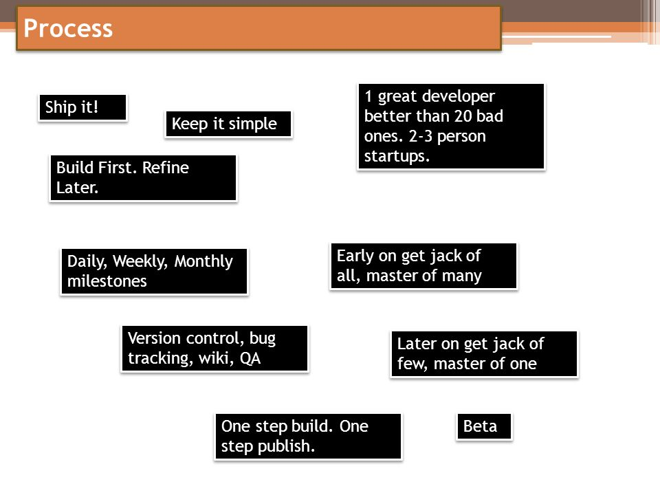 Process 1 great developer better than 20 bad ones. 2-3 person startups. Ship it! Keep it simple. Build First. Refine Later.