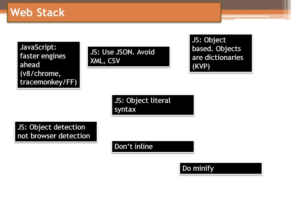 Web Stack JS: Object based. Objects are dictionaries (KVP)