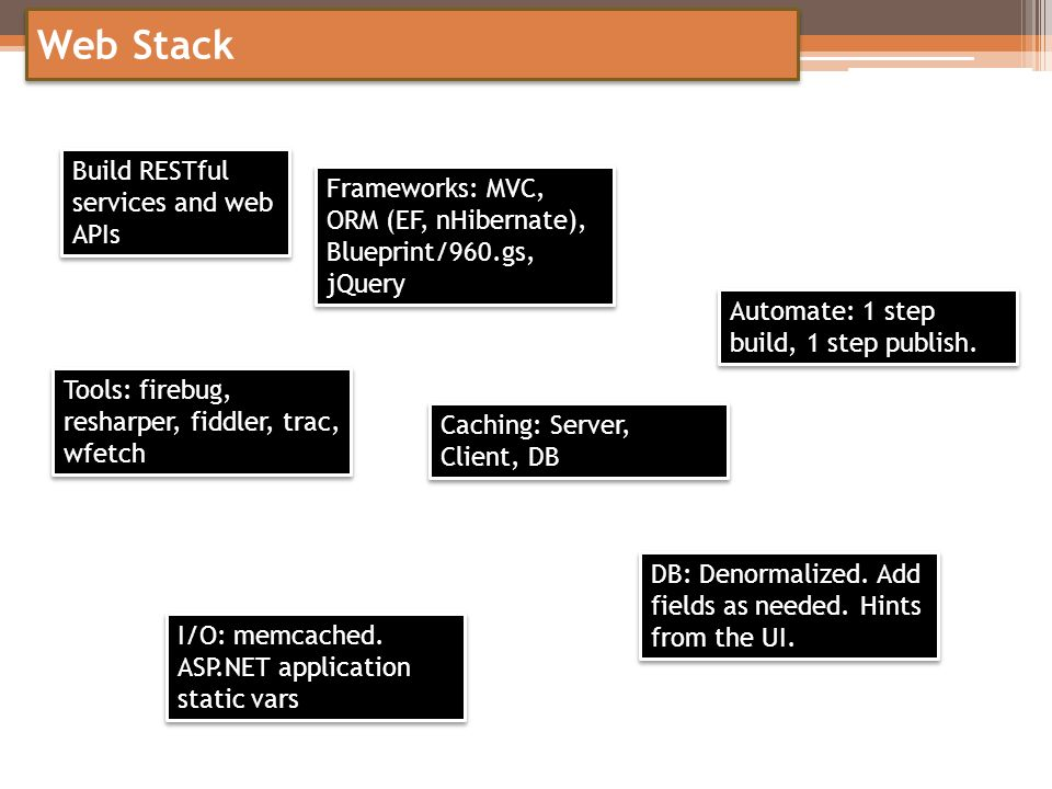 Web Stack Build RESTful services and web APIs