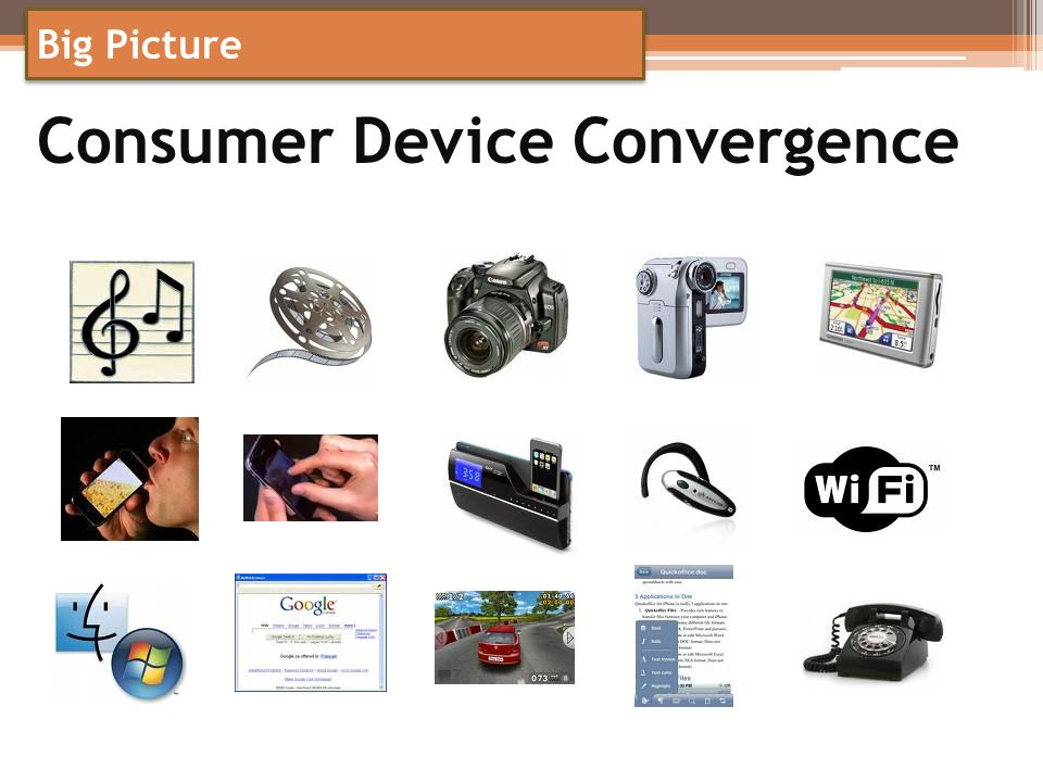 Consumer Device Convergence