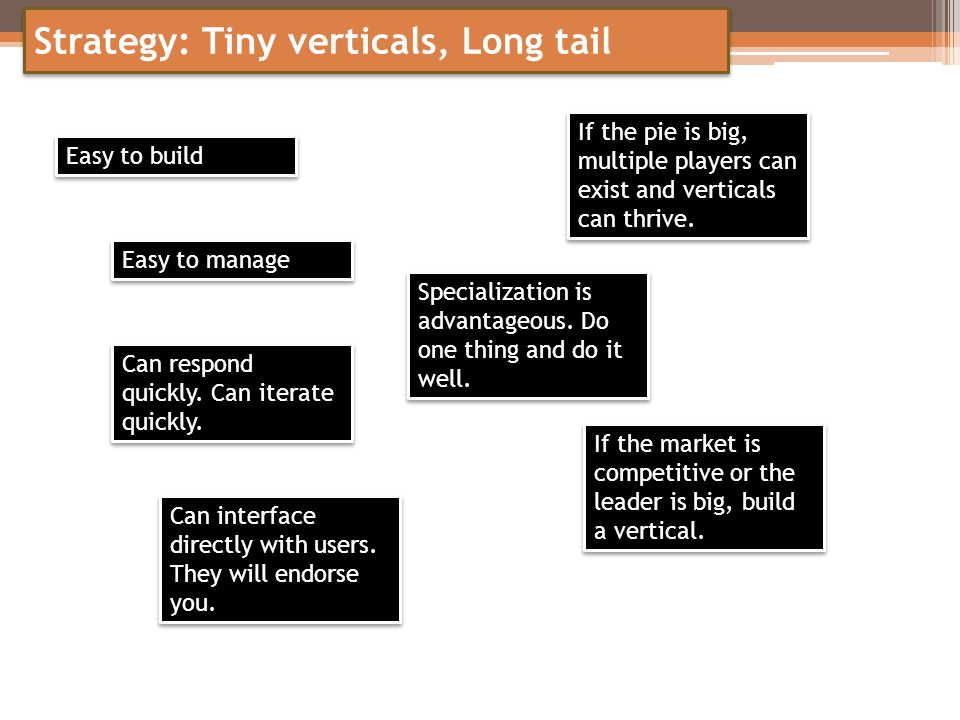Strategy: Tiny verticals, Long tail