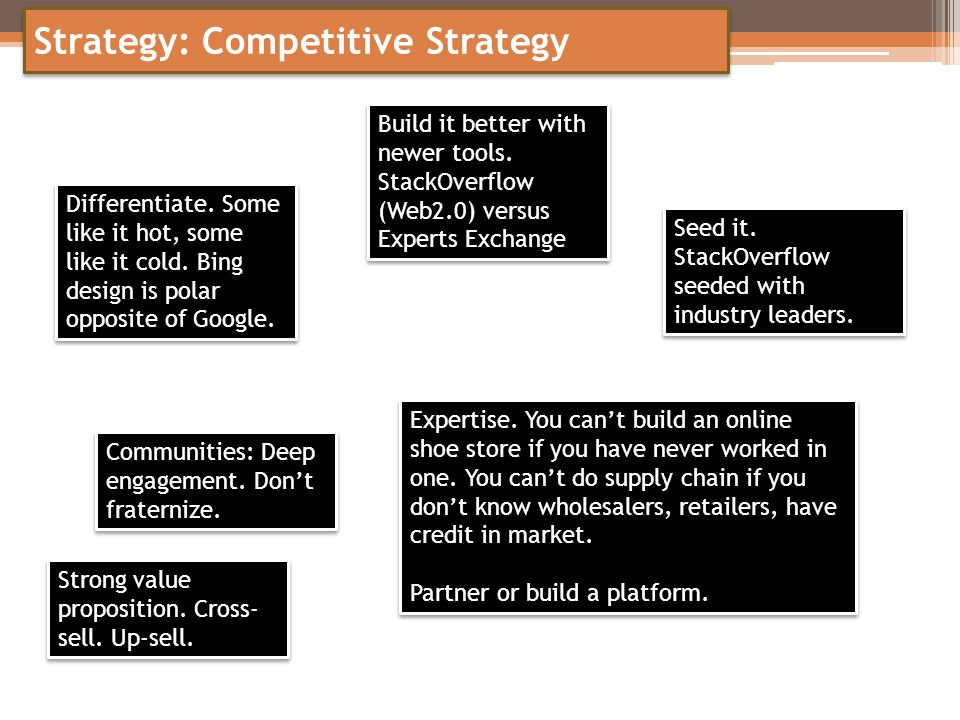 Strategy: Competitive Strategy