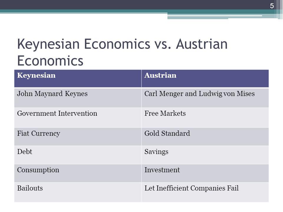 Keynesian Economics vs. Austrian Economics