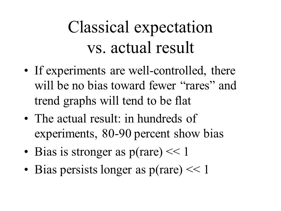 Classical expectation vs. actual result