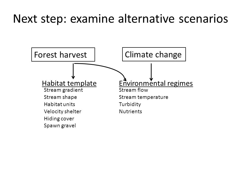 Next step: examine alternative scenarios