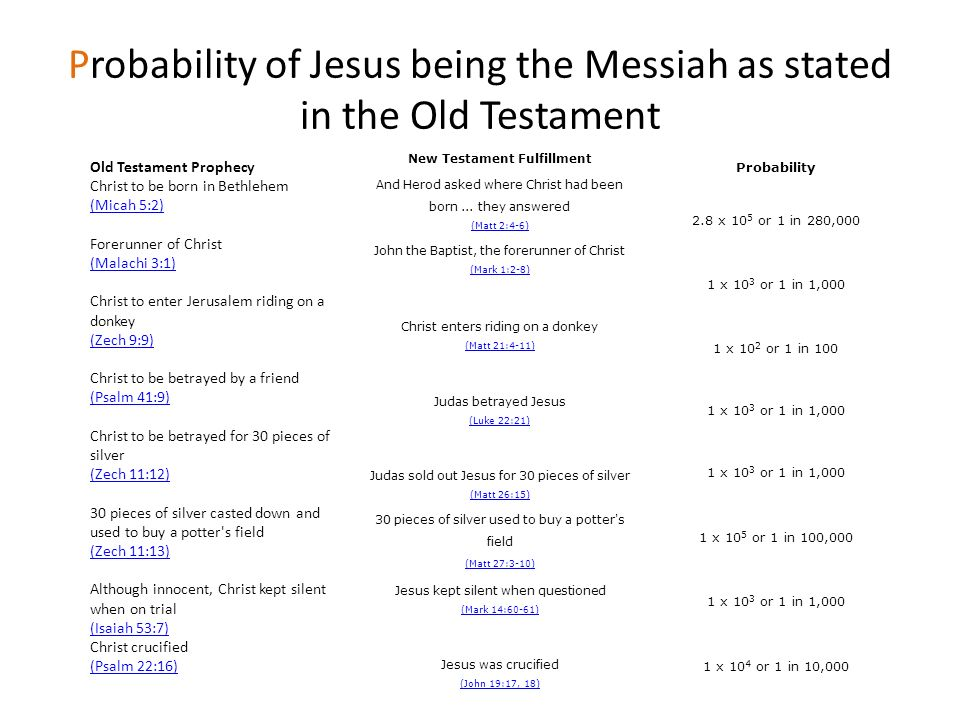 Probability of Jesus being the Messiah as stated in the Old Testament