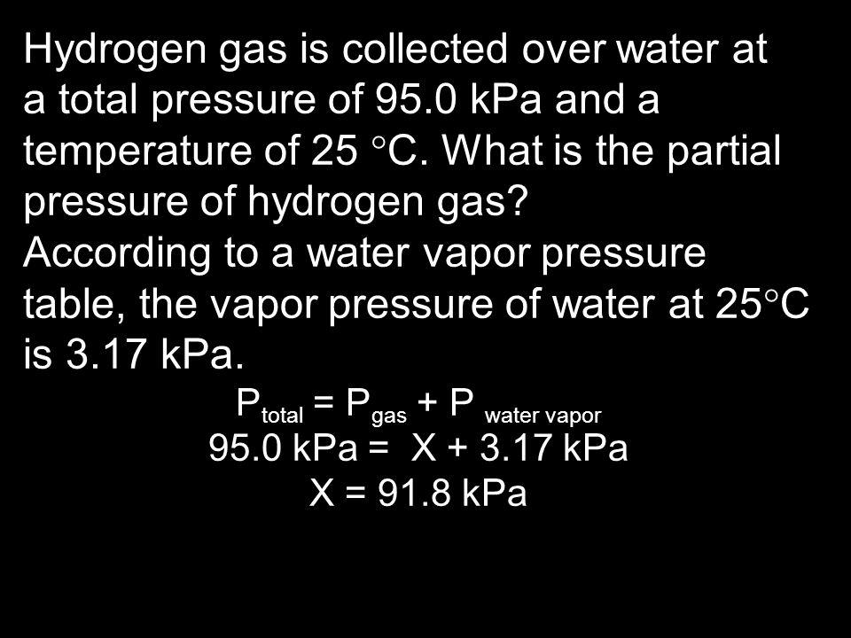 Ptotal = Pgas + P water vapor