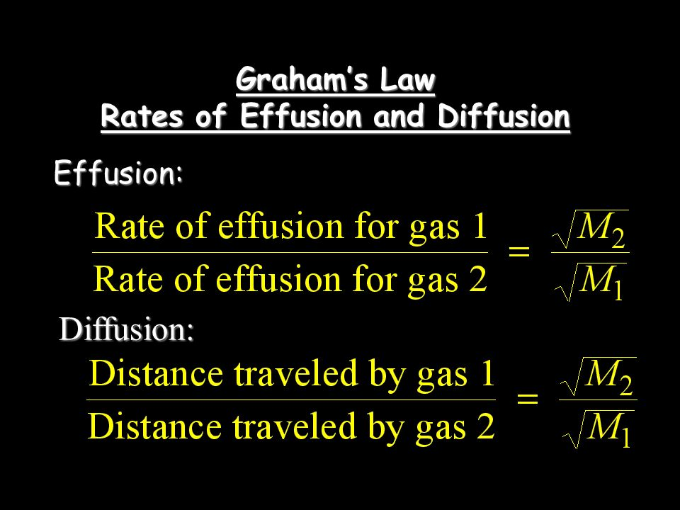 Graham's Law Rates of Effusion and Diffusion
