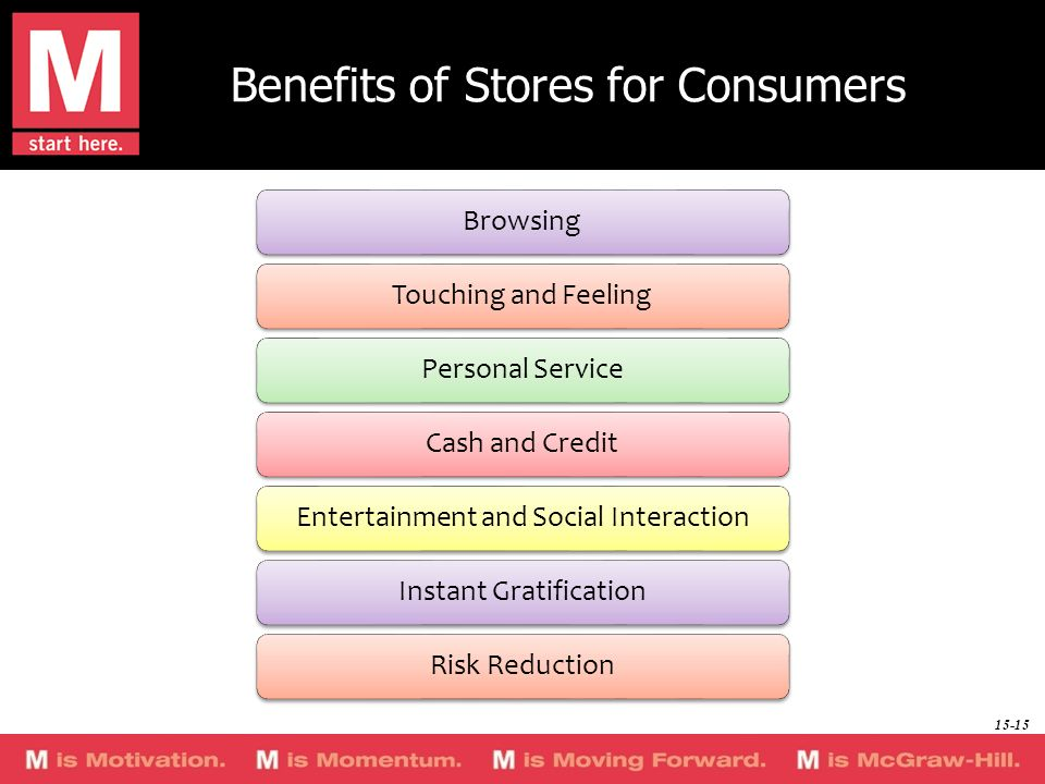 Benefits of Stores for Consumers