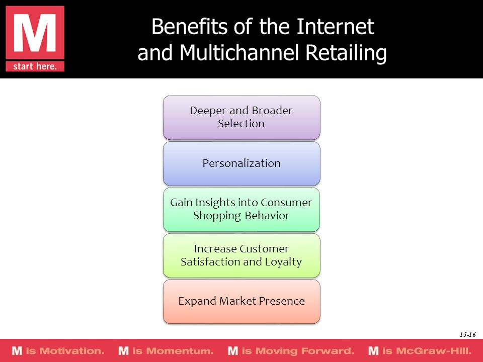 Benefits of the Internet and Multichannel Retailing