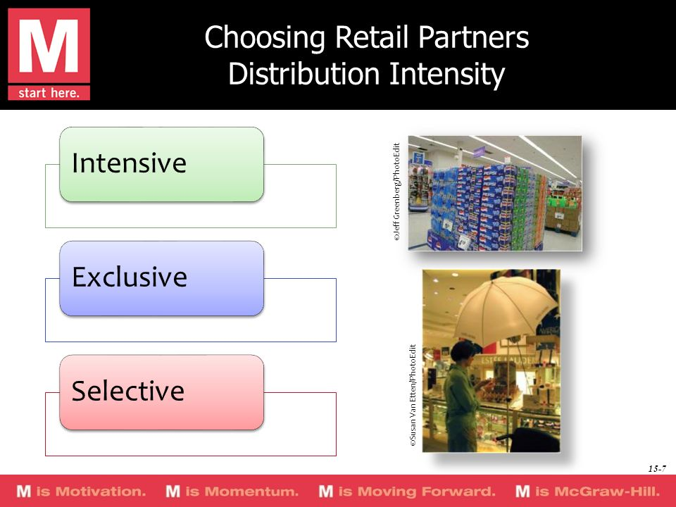 Choosing Retail Partners Distribution Intensity