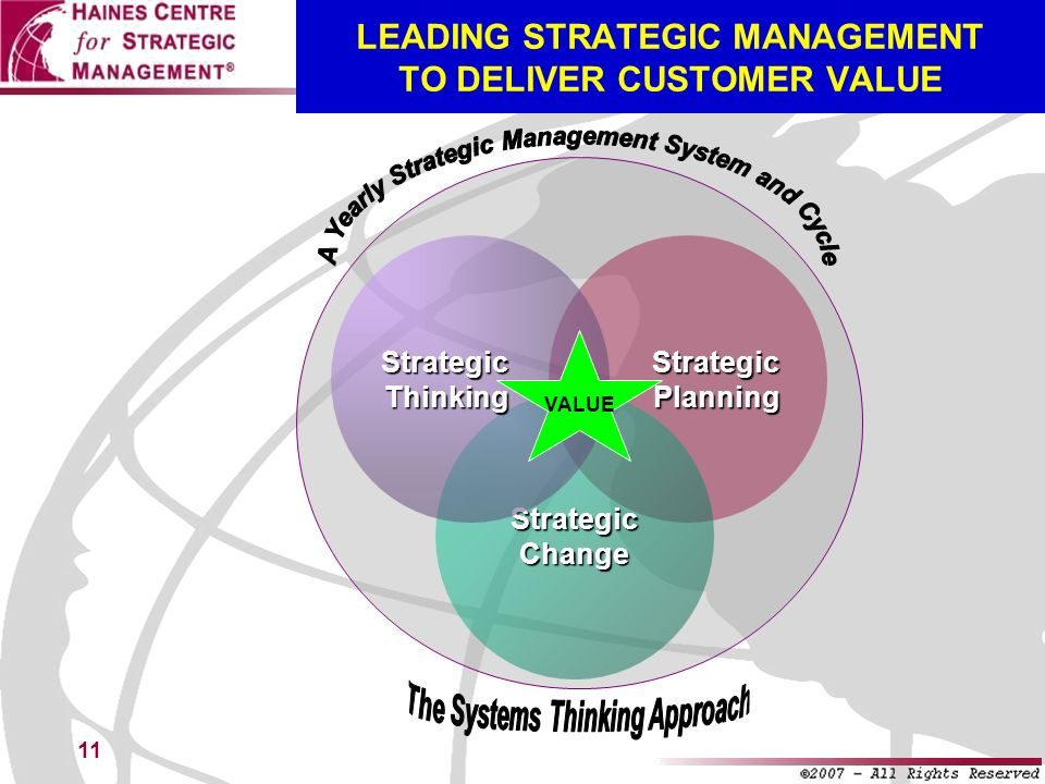 LEADING STRATEGIC MANAGEMENT TO DELIVER CUSTOMER VALUE