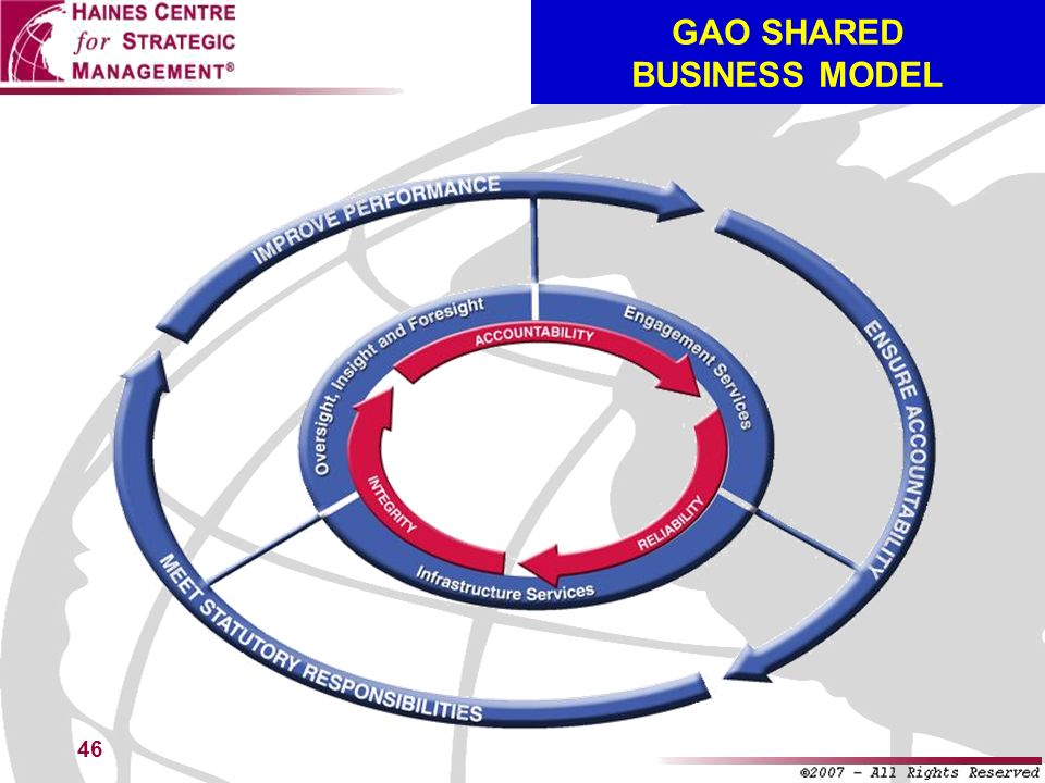 GAO SHARED BUSINESS MODEL
