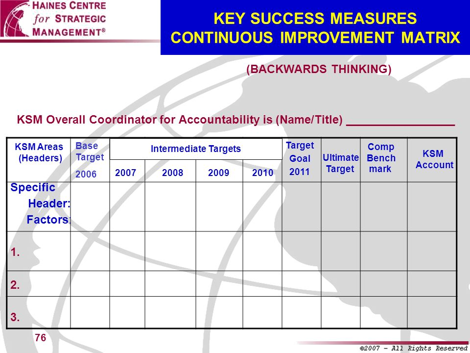 KEY SUCCESS MEASURES CONTINUOUS IMPROVEMENT MATRIX