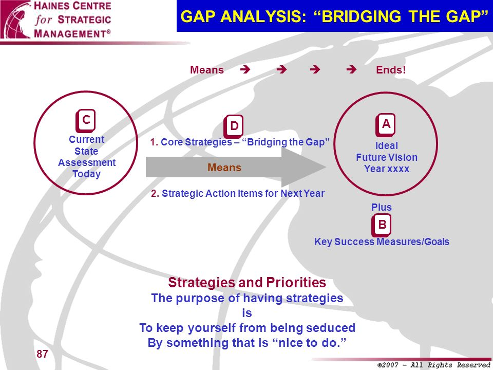 GAP ANALYSIS: BRIDGING THE GAP