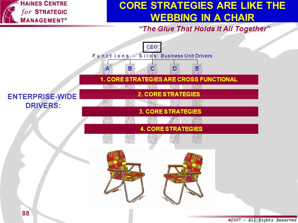 CORE STRATEGIES ARE LIKE THE WEBBING IN A CHAIR