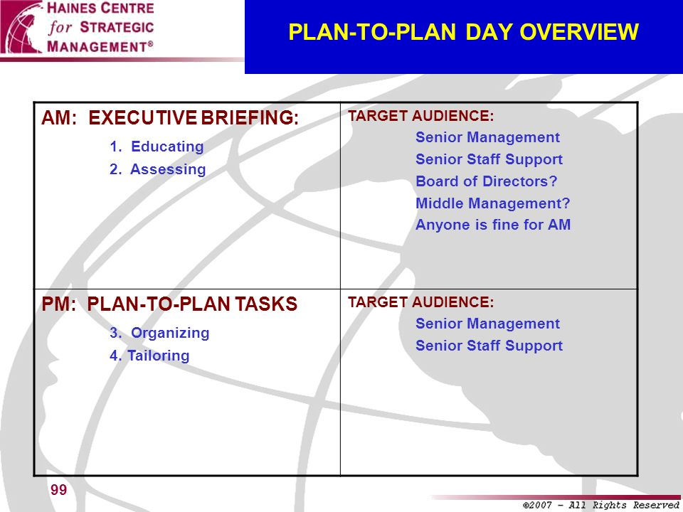 PLAN-TO-PLAN DAY OVERVIEW
