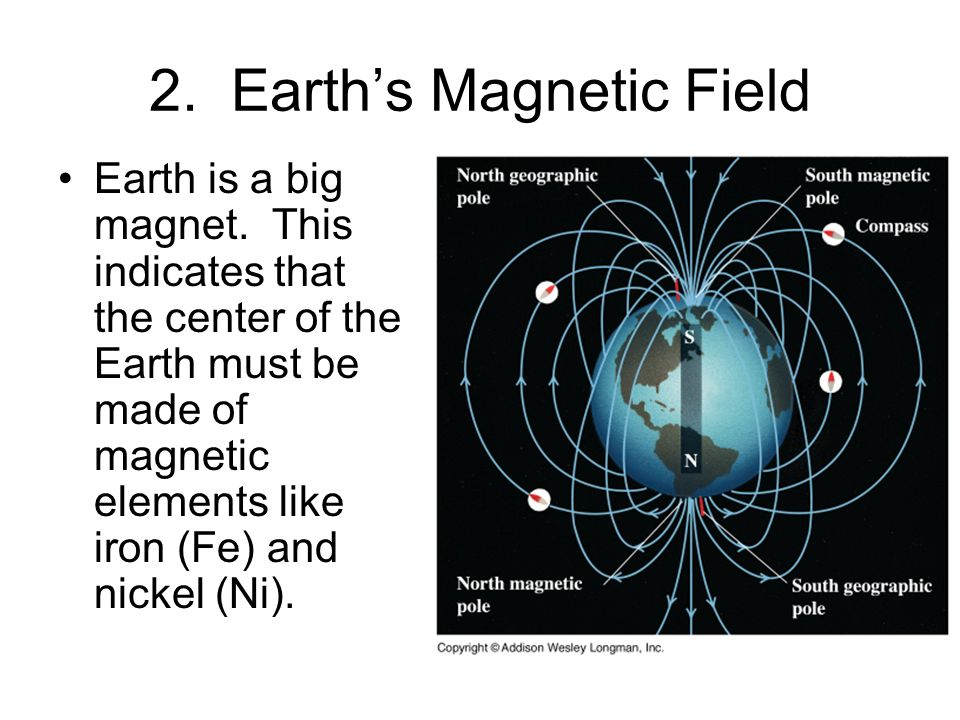2. Earth's Magnetic Field