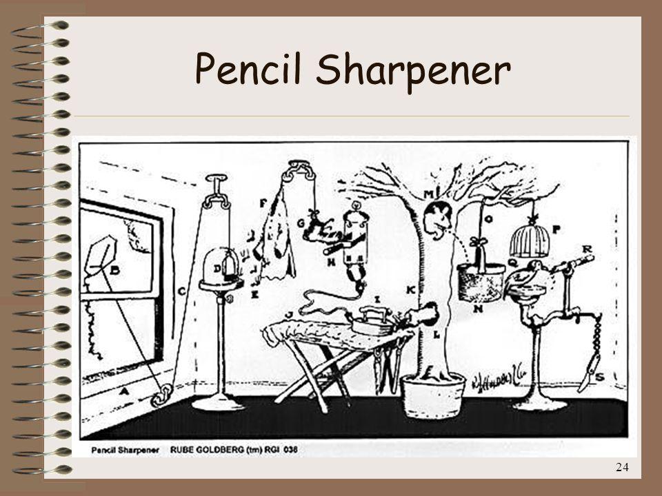 Pencil Sharpener 24