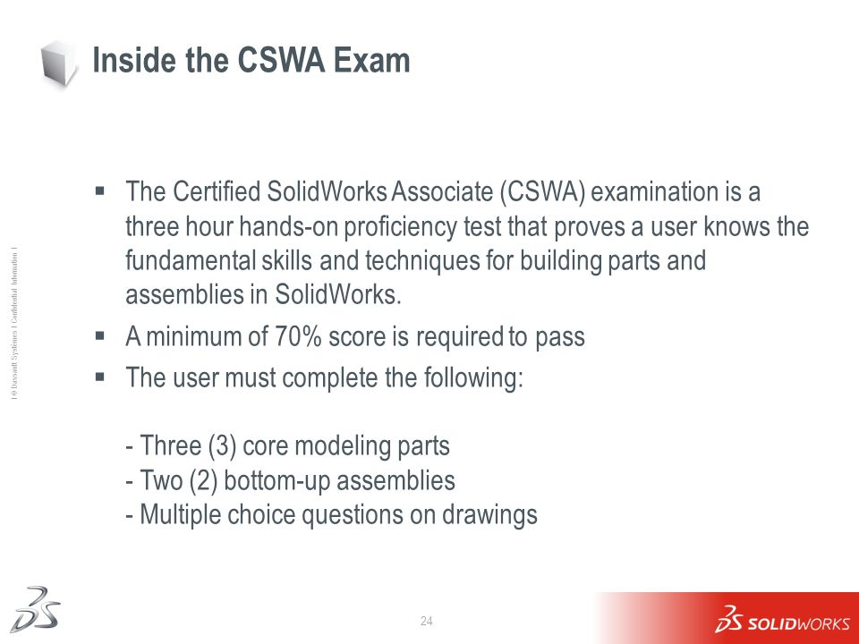 Inside the CSWA Exam