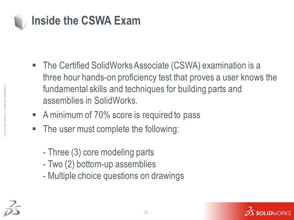 Inside the CSWA Exam
