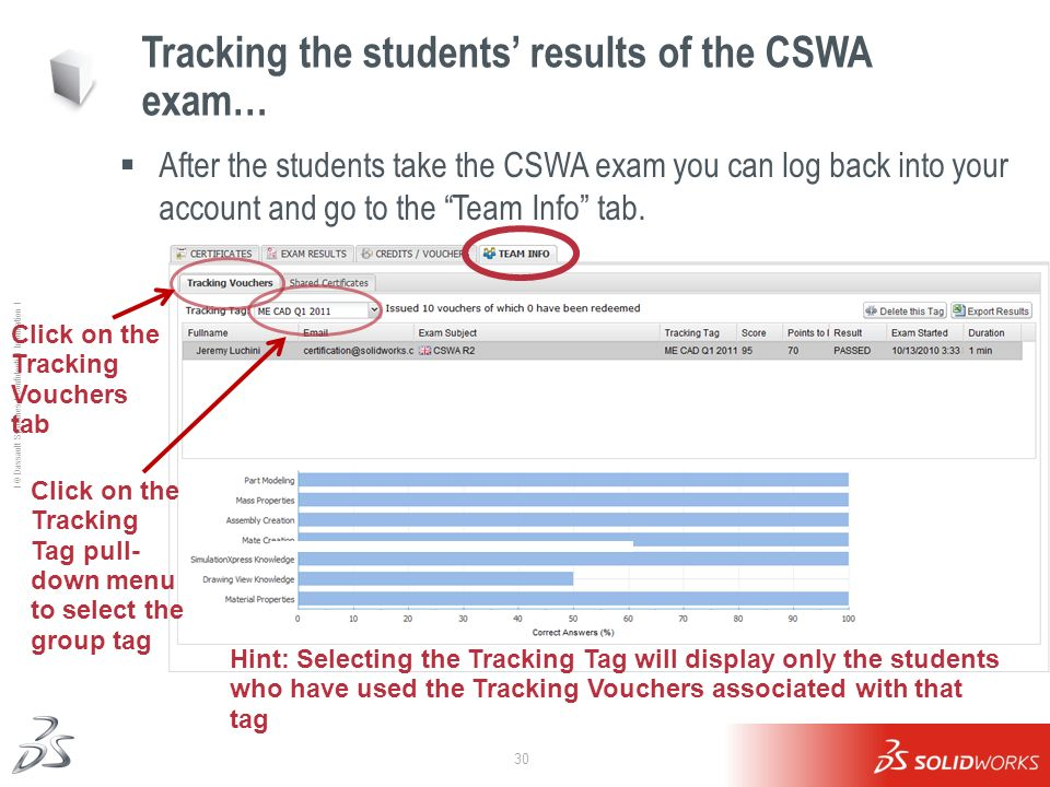 Tracking the students' results of the CSWA exam…