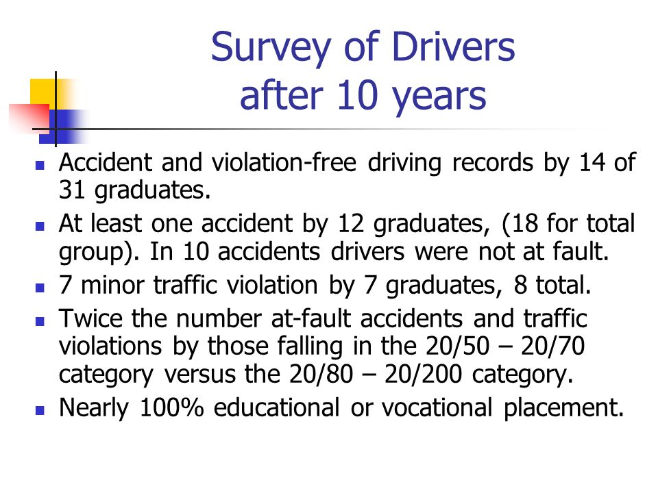 Survey of Drivers after 10 years