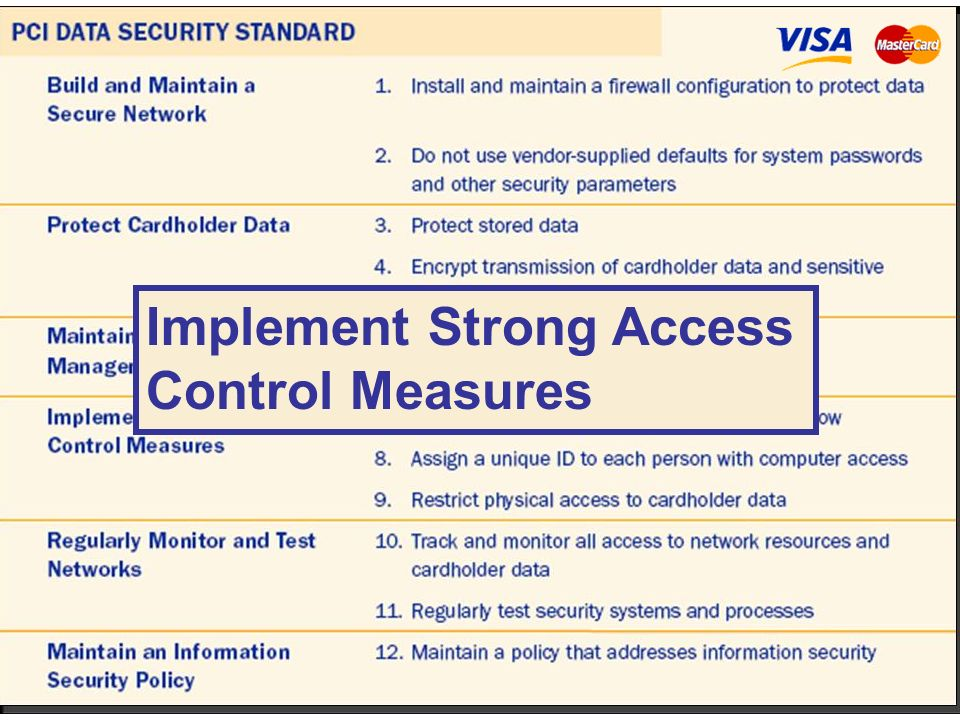 Implement Strong Access
