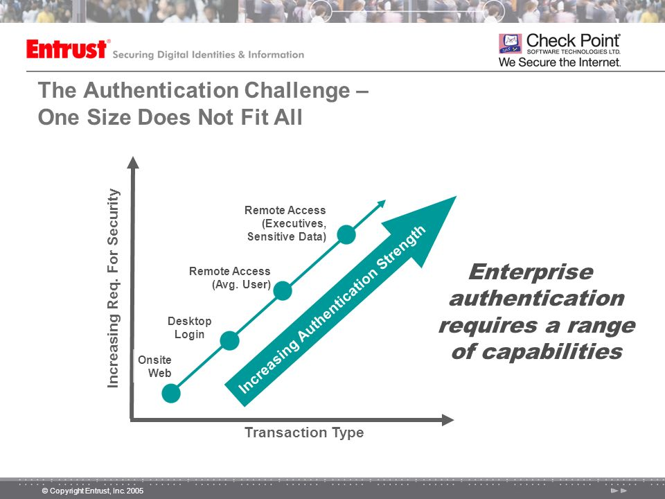 The Authentication Challenge – One Size Does Not Fit All