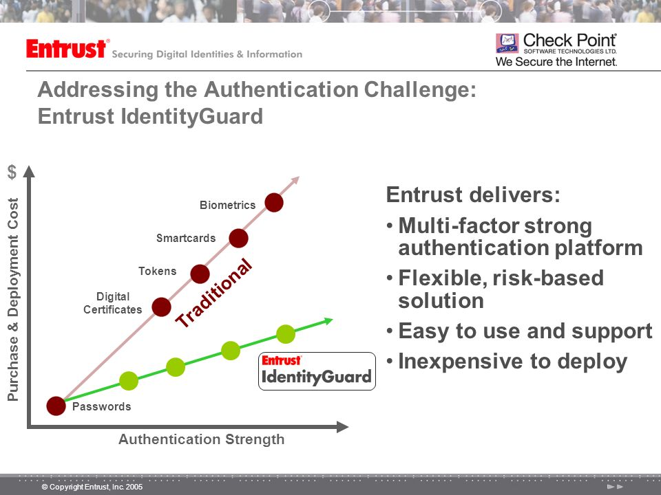Addressing the Authentication Challenge: Entrust IdentityGuard