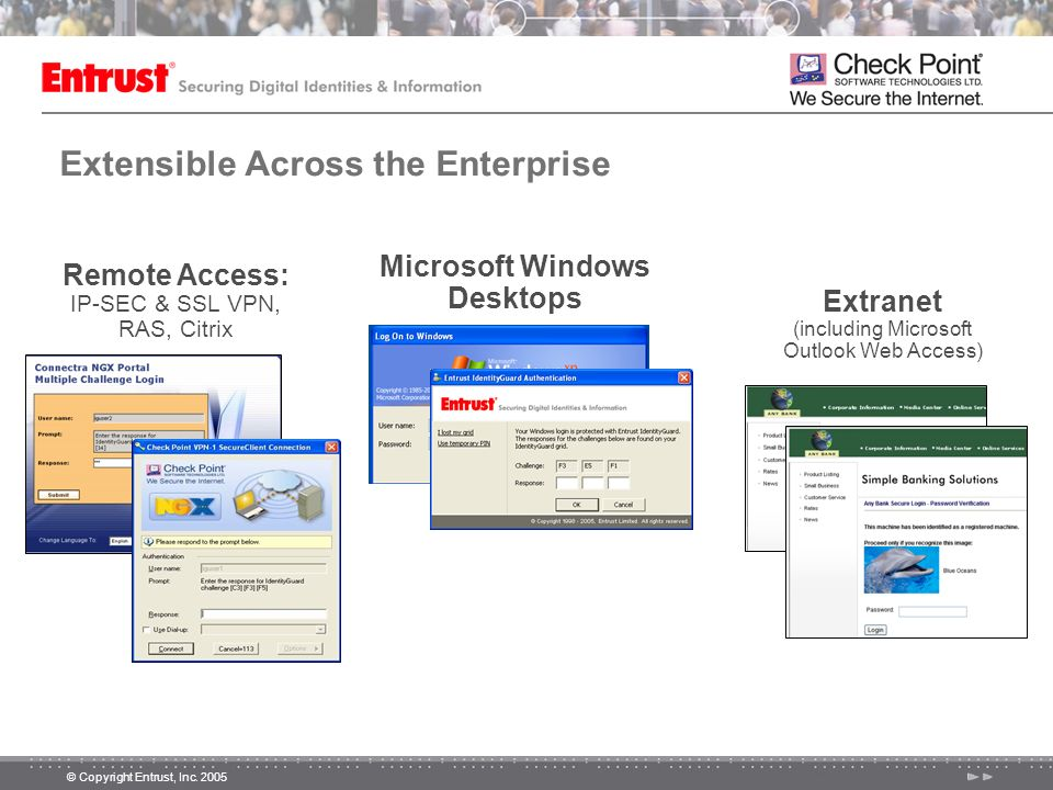 Extensible Across the Enterprise