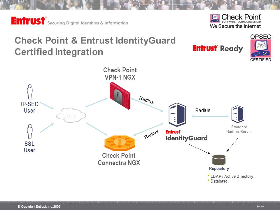Check Point & Entrust IdentityGuard Certified Integration
