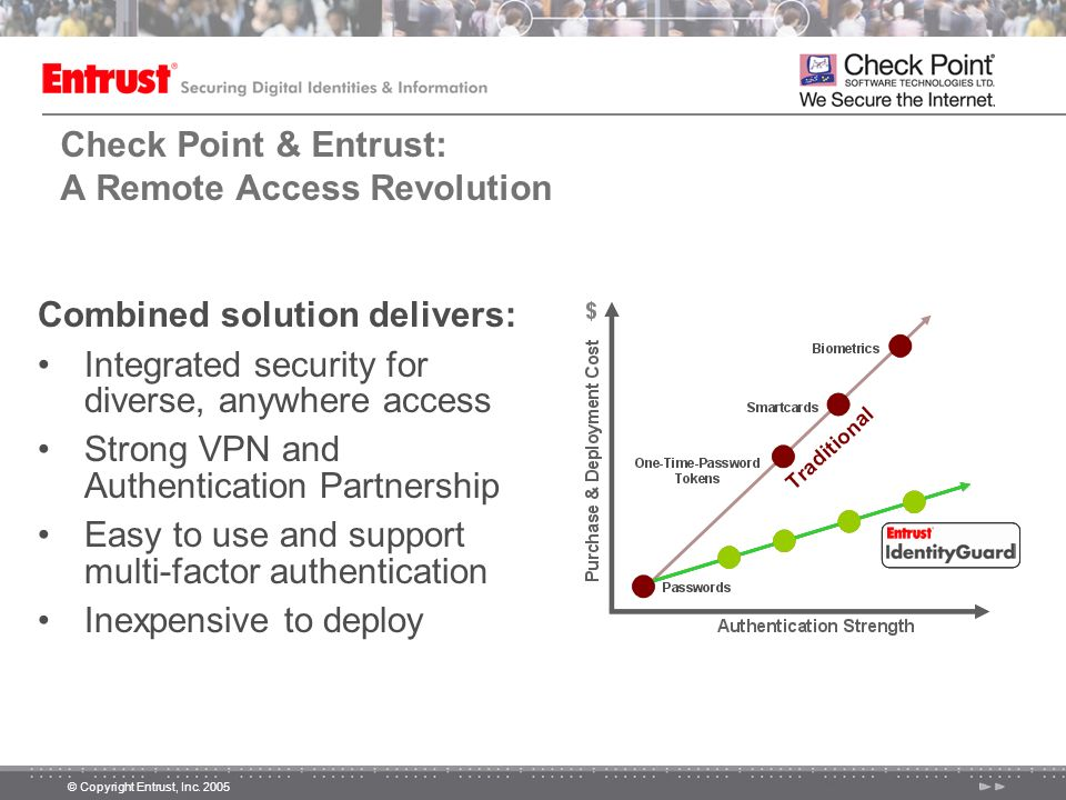 Check Point & Entrust: A Remote Access Revolution