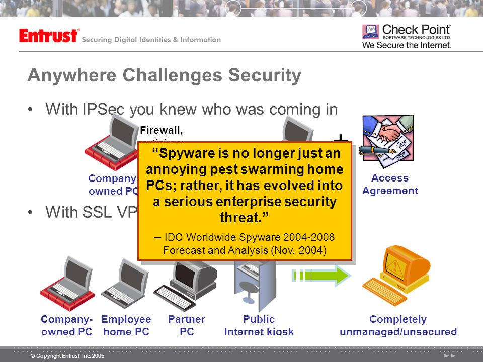 Anywhere Challenges Security