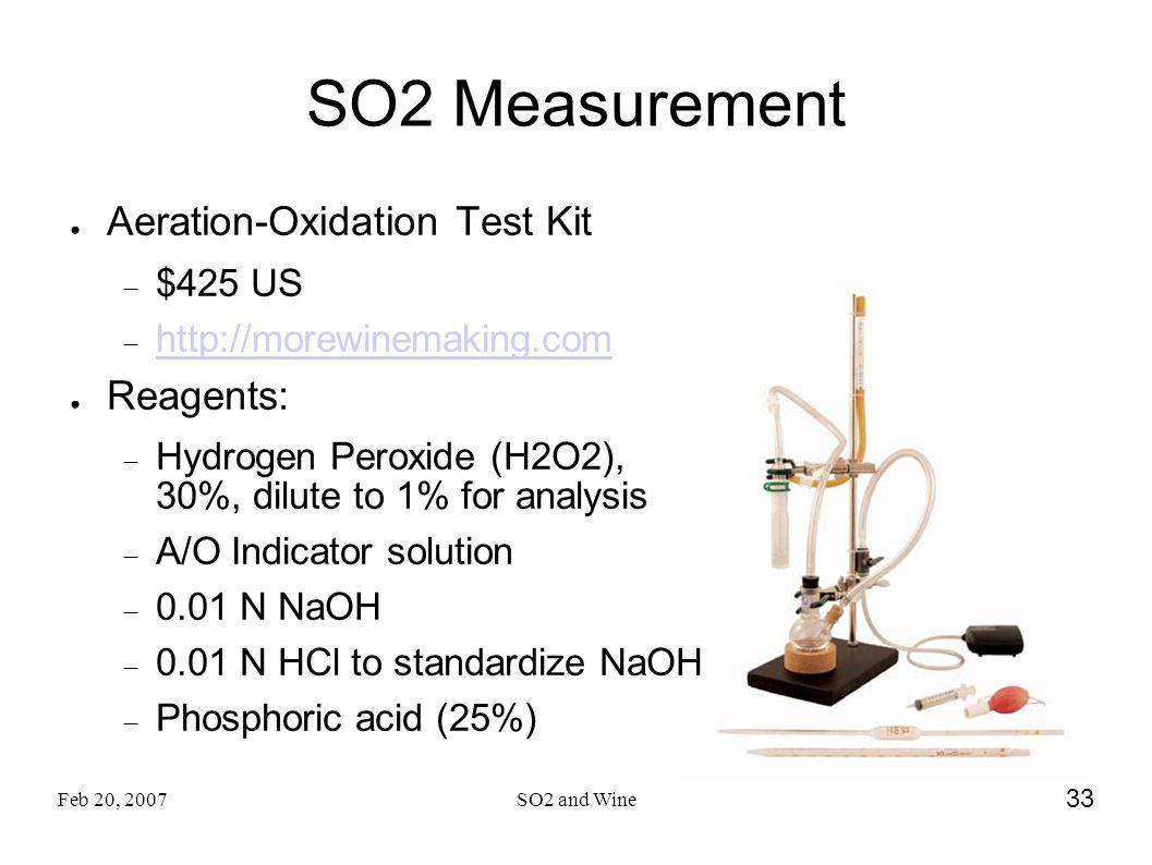 SO2 Measurement Aeration-Oxidation Test Kit Reagents: $425 US