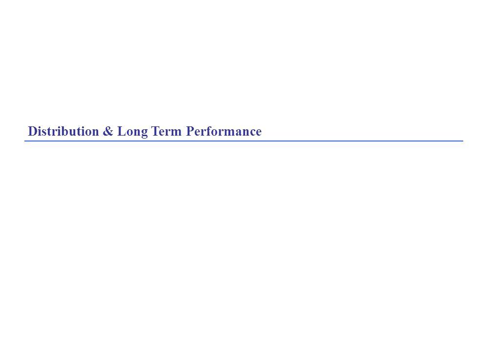 Distribution & Long Term Performance