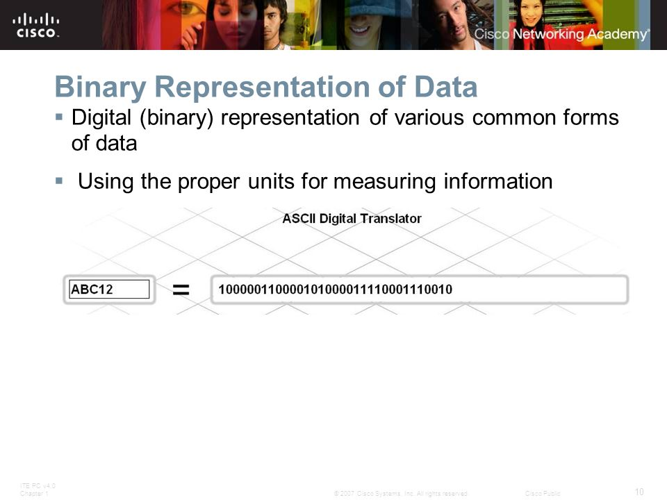 Binary Representation of Data