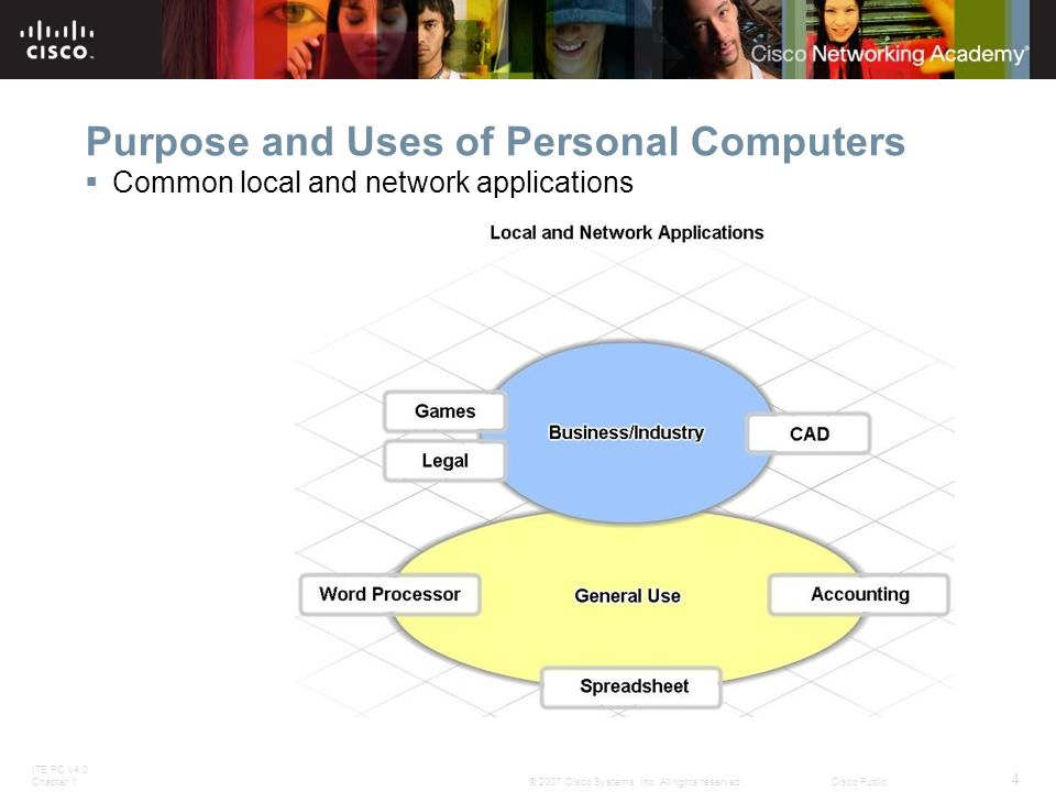 Purpose and Uses of Personal Computers