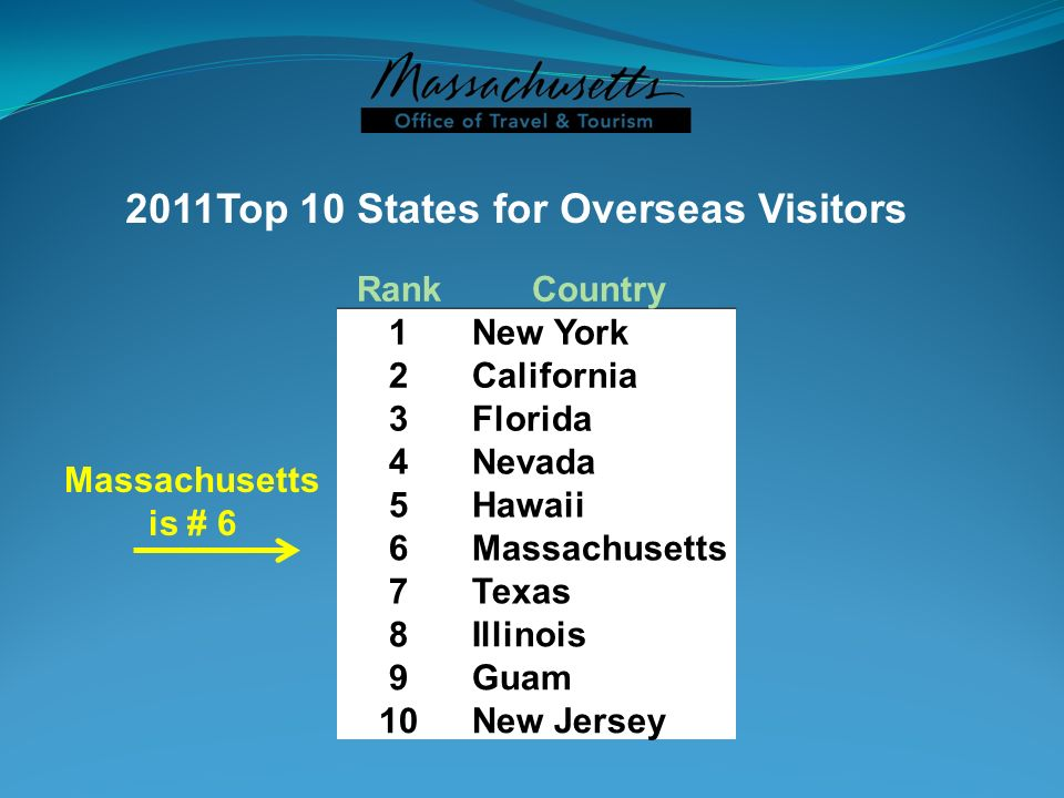 2011Top 10 States for Overseas Visitors
