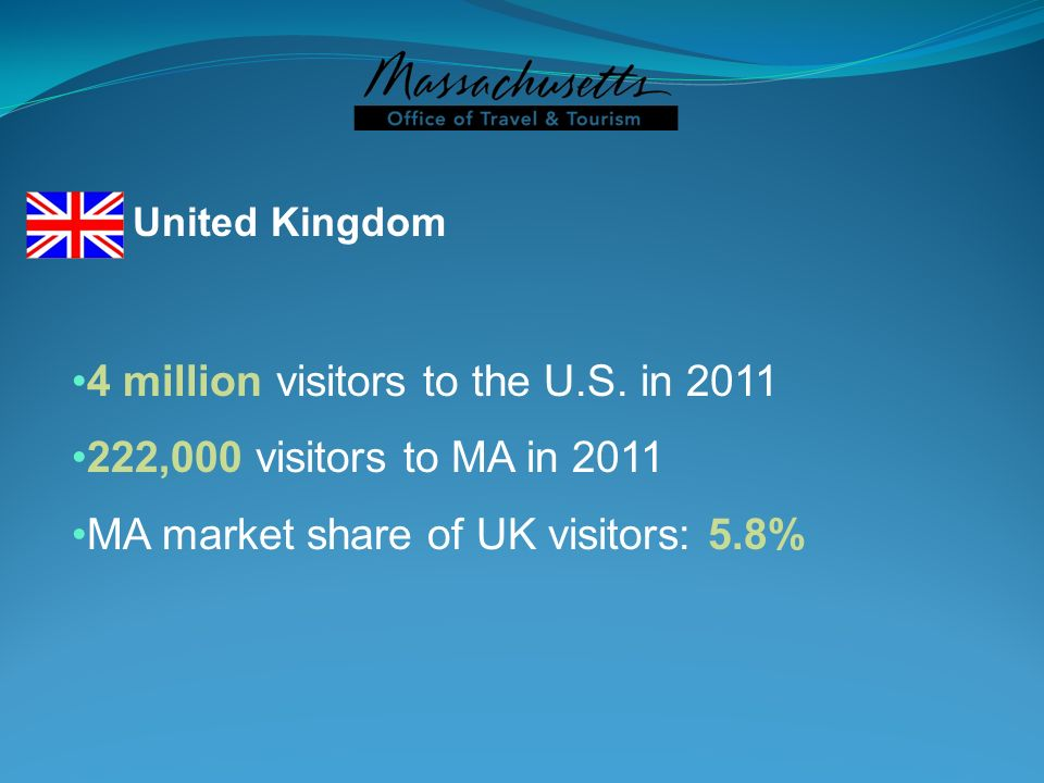 4 million visitors to the U.S. in 2011 222,000 visitors to MA in 2011