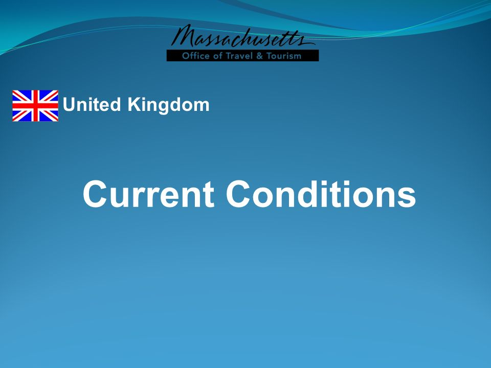 United Kingdom Current Conditions